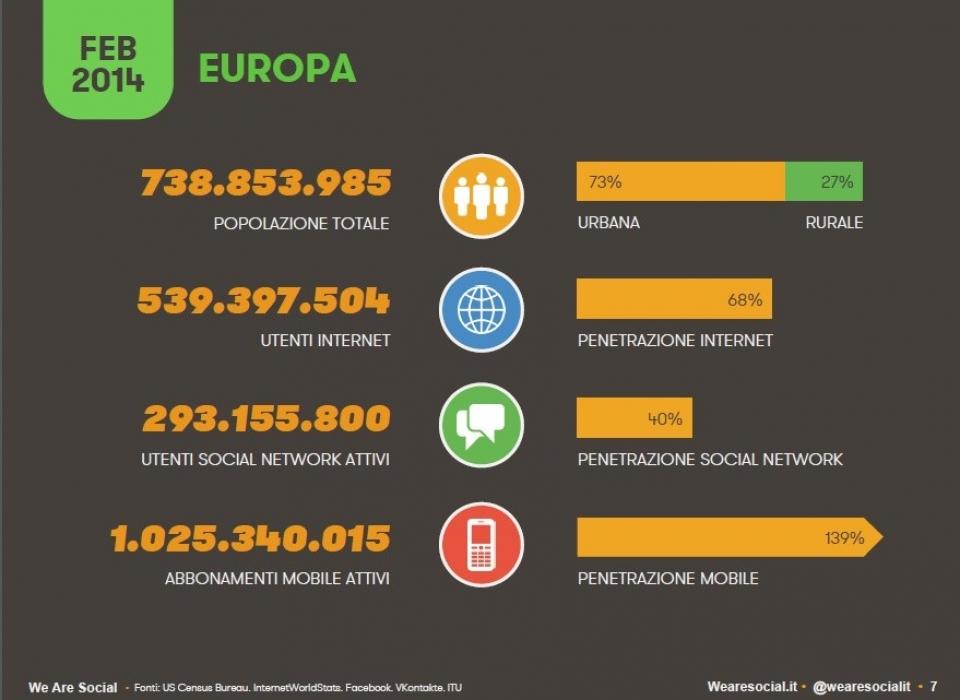 Social Europa 2014 – Munus Fermo web marketing