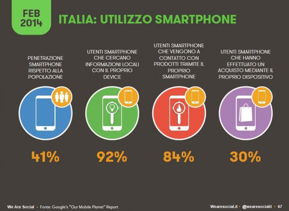 Social Italia smartphone Munus agenzia web
